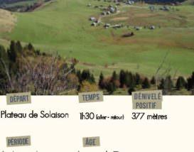 Topo randonnée Pointe d'Andey