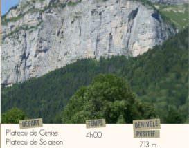 Topo randonnée Boucle des Rochers de Leschaux