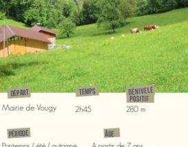 Topo randonnée Praz-Bassoux-Vougy